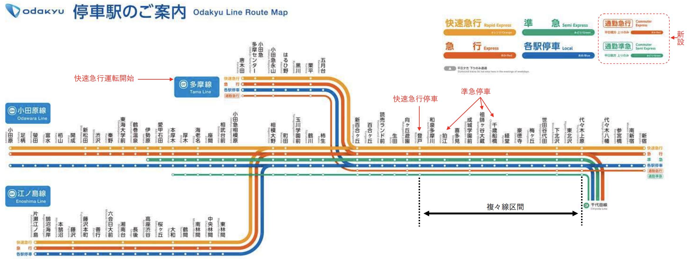 小田急線ダイヤ改正2018