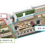 京王プラザホテル多摩に会員制「サテライトオフィス&コワーキングスペース」