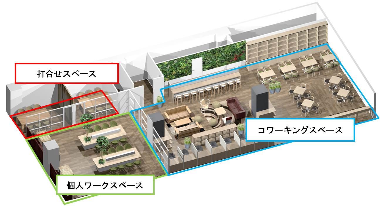 サテライトオフィス&コワーキングスペース(イメージ)