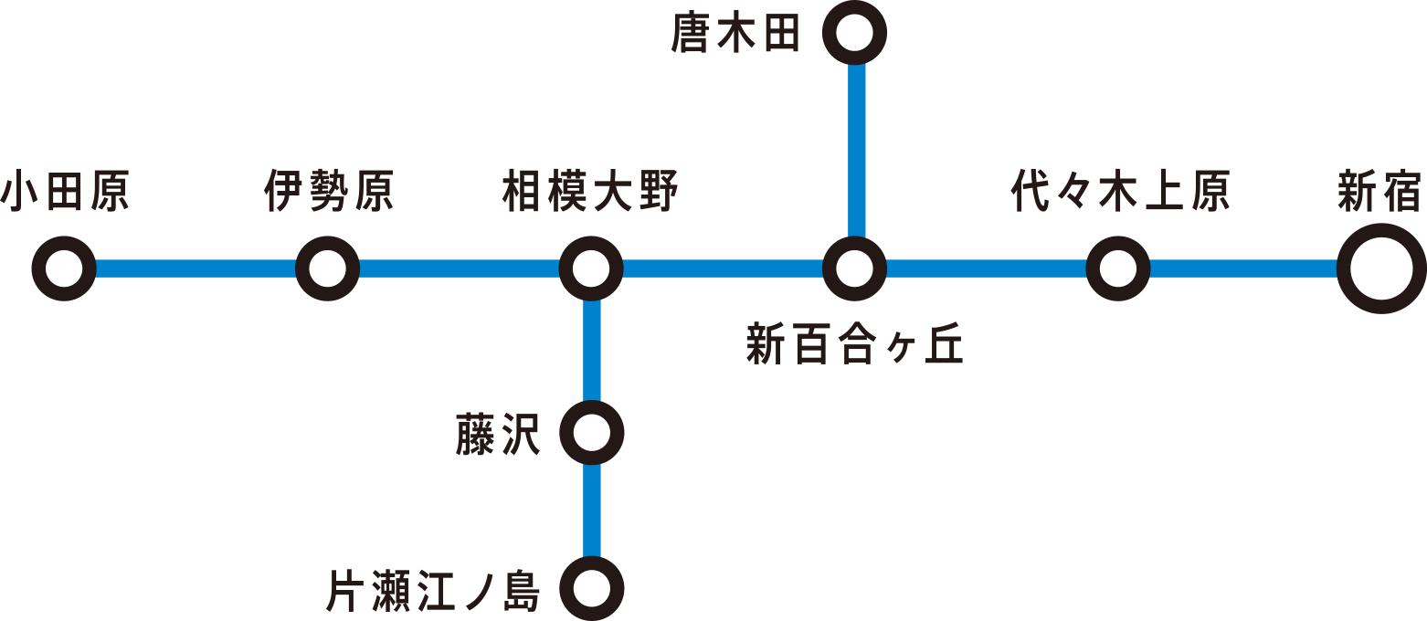 小田急線HPより