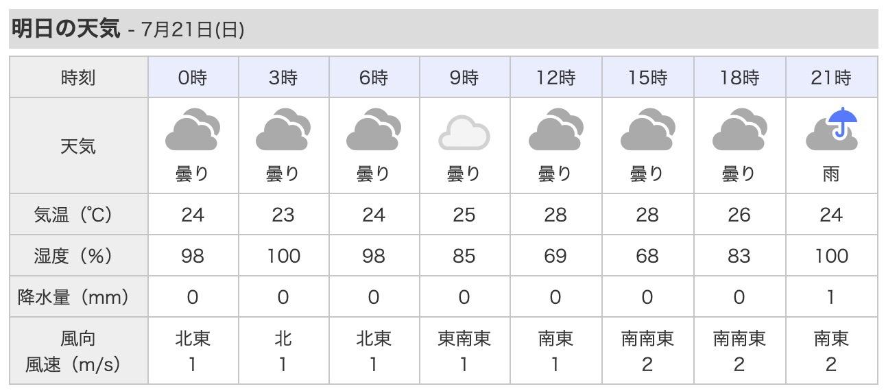 Yahoo!天気より