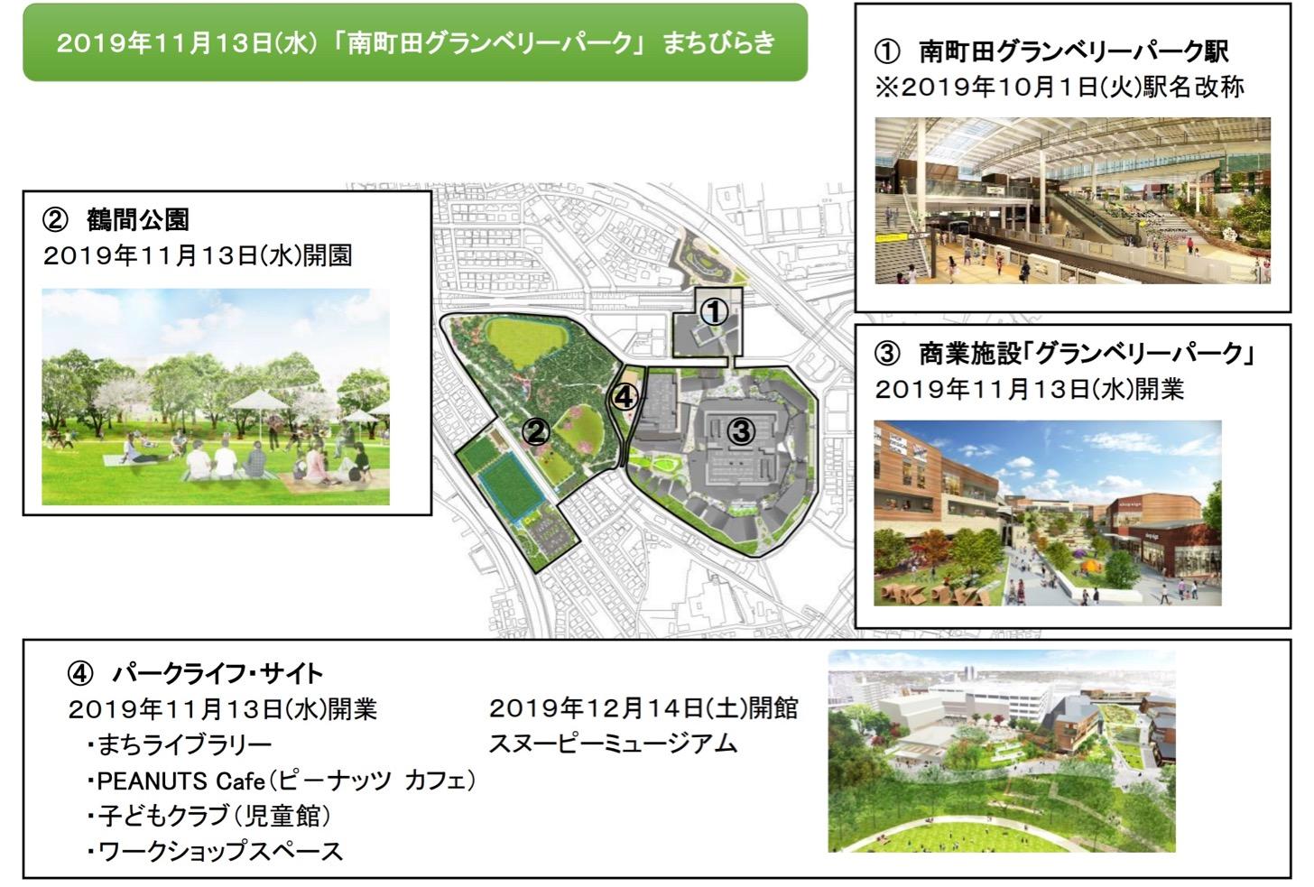 商業施設「南町田グランベリーパーク」の開業日(まちびらき)が2019年11月13日(水)に決定。